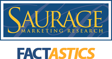 FACTASTICS by Saurage Marketing Research